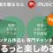 music.jptop